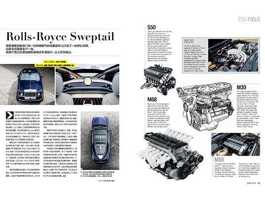 汽车杂志Indesign排版设计